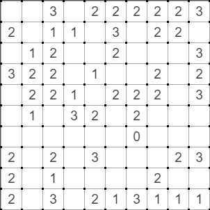 Solve Slither Link 10x10 #2 Very Difficult online